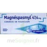 MAGNESPASMYL 47,4 mg, comprimé pelliculé à Courbevoie